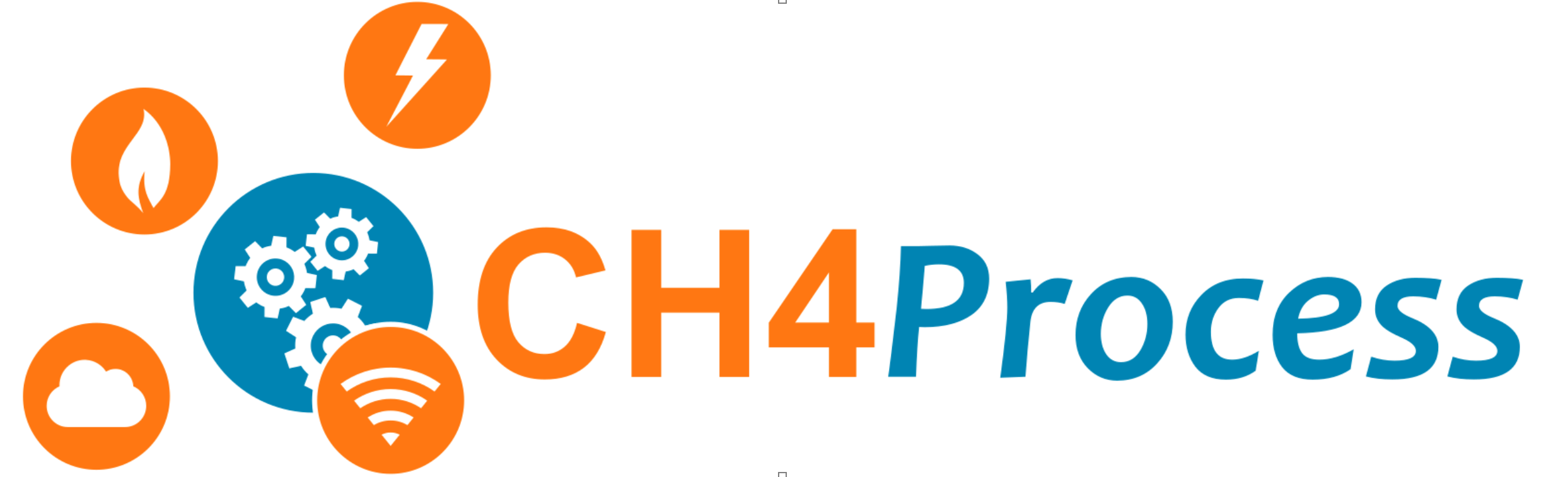 CH4Process